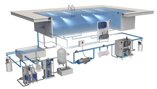 Swimming Pools For Water Treatment : Magnet membrandosierpumpe beta prominent